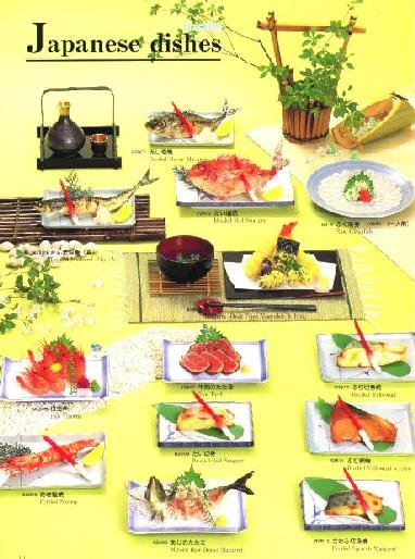Thermosetting Plastic Paste Materials for Replica Foods (Japanese Food Model).